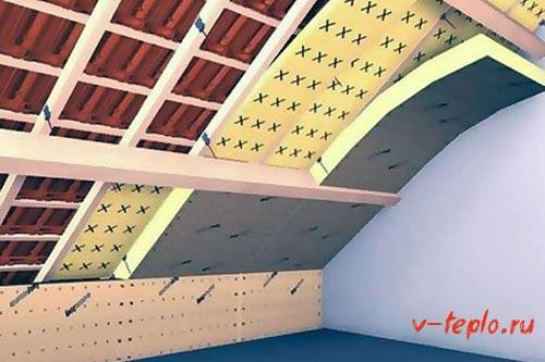 фото схемы утепления крыши