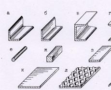 Сортамент прокатной стали