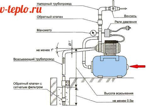 Схема реле давления воды фото 337