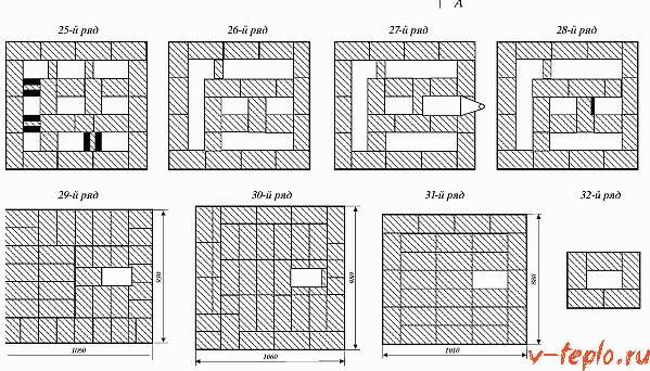 схема кладки последних рядов