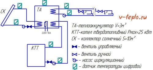 схема отопительной системы с тепловым аккумулятором
