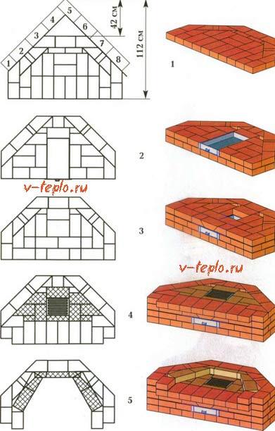 порядовка углового камина ряды 1-5