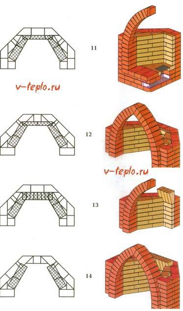 порядовка углового камина ряды 11-14