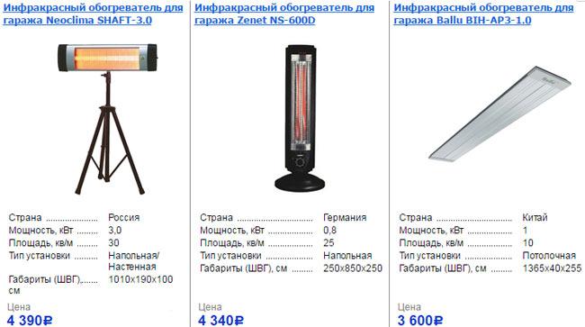 Цены на инфракрасные обогреватели для гаража
