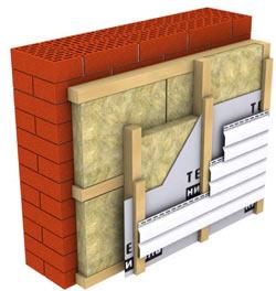 Утеплитель для стен дома снаружи под сайдинг