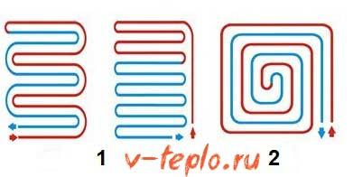 схема укладки трубы для водяного пола