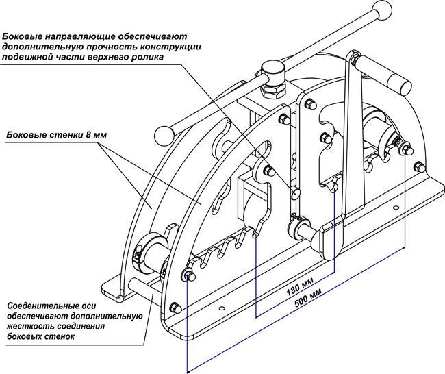 Трубогиб для профильной трубы своими руками — самодельные варианты