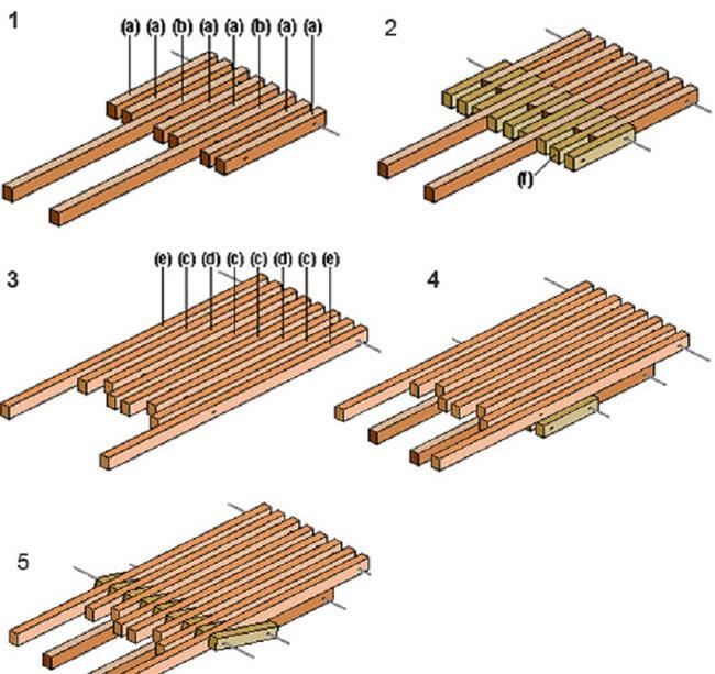 Схема размещения оборудования в тепловом пункте