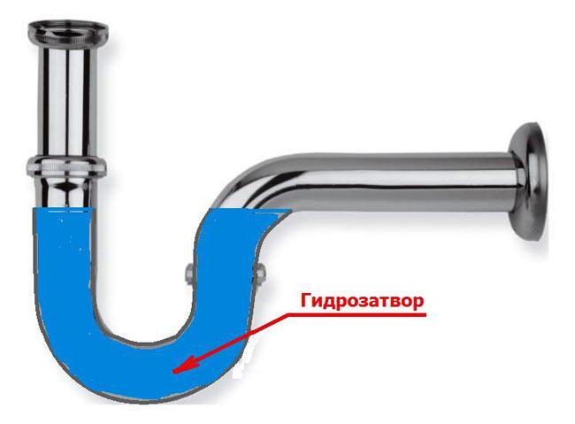 Гидравлический затвор в канализации