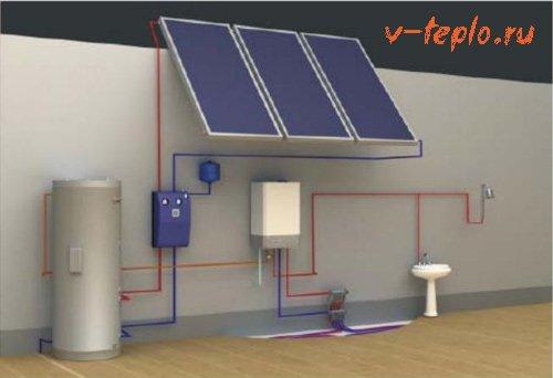 схема отопления на солных батареях