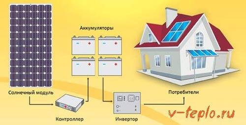 подключаем солнечный модуль