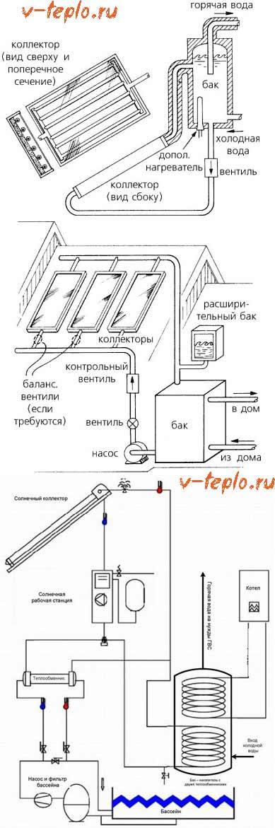 подробная схема подключени солнечнх батарей к системе отопления