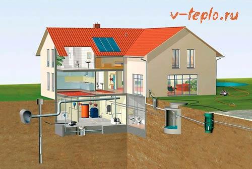 альтернативные источники отопления частного дома