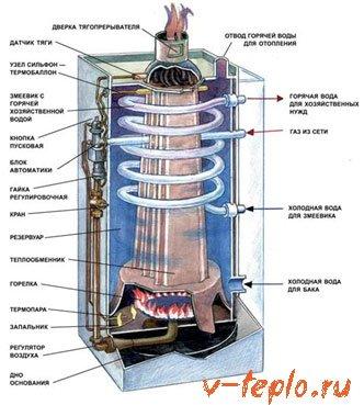схема работы агв отопления