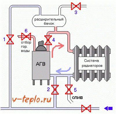 схема подключения АГВ к отопительной системе