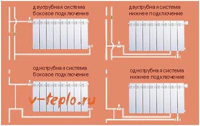 схема подключения пластиковых труб