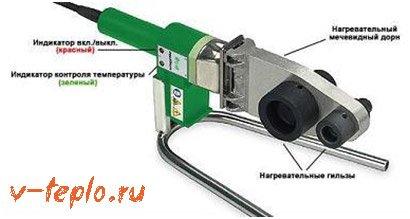 устройство для пайки труб из полипропилена