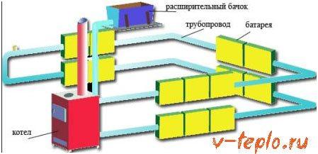 схема отопления 2