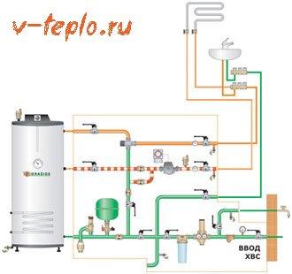 схема подключения расширительного бака отопления