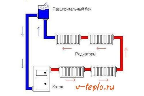 схема работы бака в системе отопления