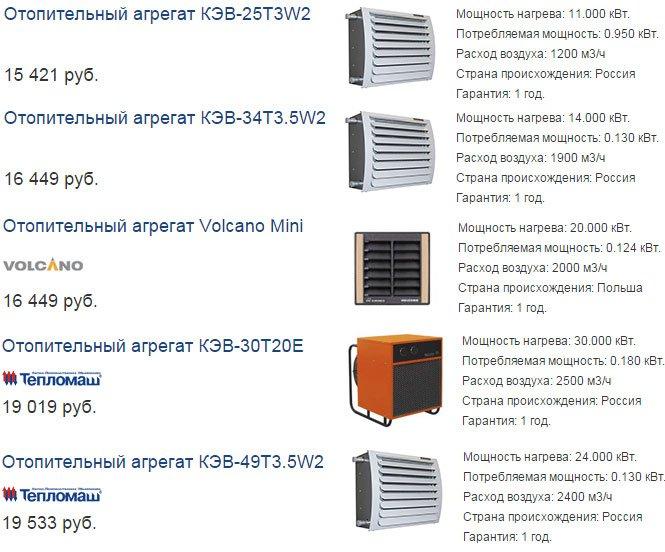 каталог цен на агрегаты отопления