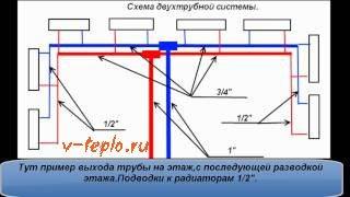 пример схемы системы отопления