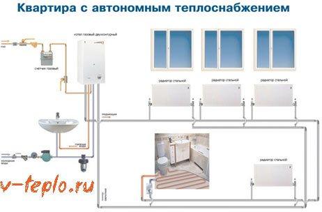 схема разводки труб отопления