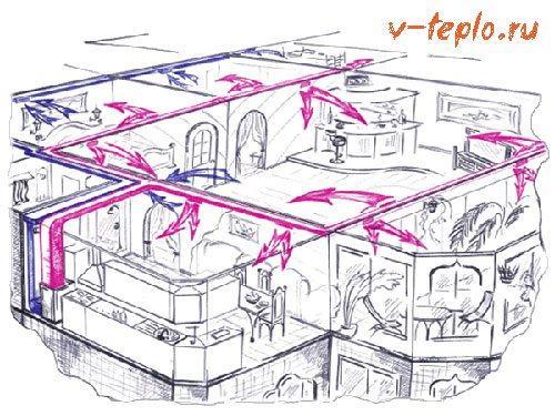 схема индивидуального отопления