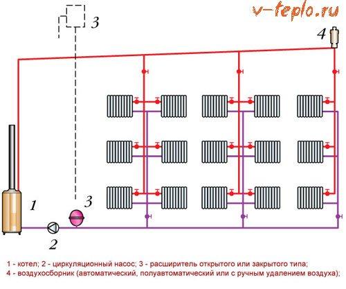 вертикальная Ленинградка схема