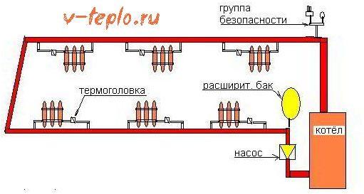 однотрубная схема разводки труб