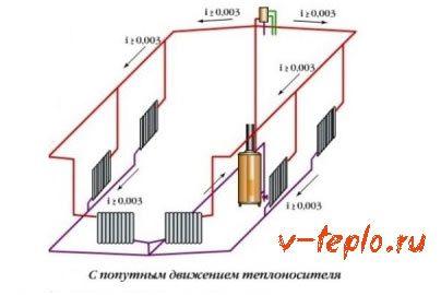 прямоточная двухтрубная система отопления