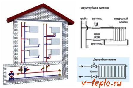 вертикальная схема разводки труб