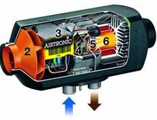 Автомобильный отопитель планар 4ДМ-12 и 4ДМ-24