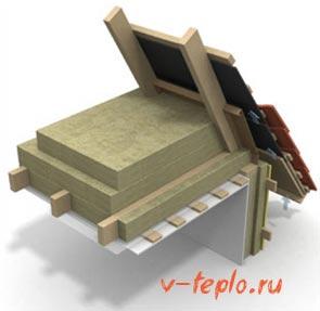 минвата для утепления крыши
