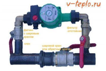 как установить циркуляционный насос для отопления