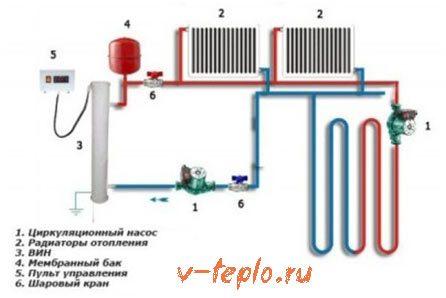 подключение водяного насоса для отопления