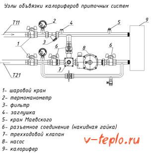 схема основных узлов обвязки