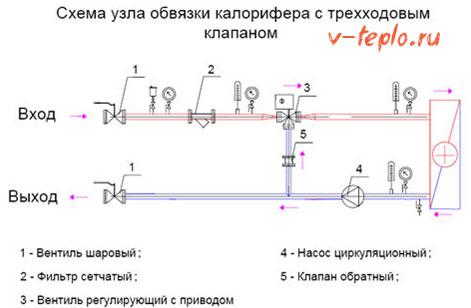 Схемы обвязки теплообменников вентиляции Пластины теплообменника Анвитэк ARX-70 Липецк