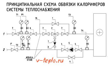 схема обвязки калориферов системы теплоснабжения