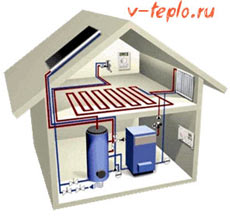 Что такое открытая система теплоснабжения