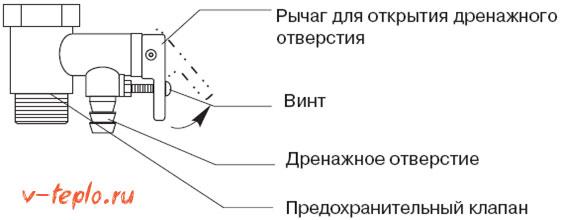 схема работы обратного клапана для водонагревателя